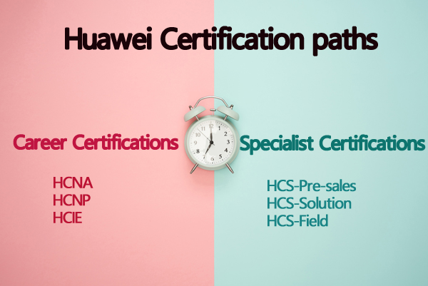 Huawei Certification paths in 2018
