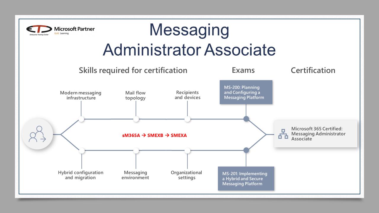 Microsoft 365 Certified: Messaging Administrator Associate Certification