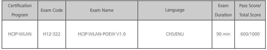 H12-322 HCIP-WLAN-POEW Exam Overview