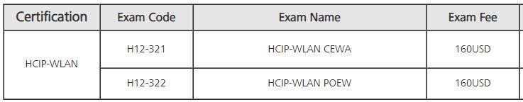 HCIP-WLAN V1.0 certification Path
