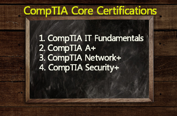CompTIA Core Certifications