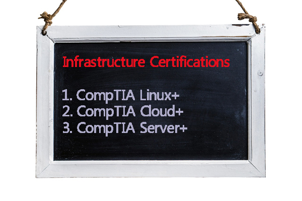 CompTIA Infrastructure Certifications