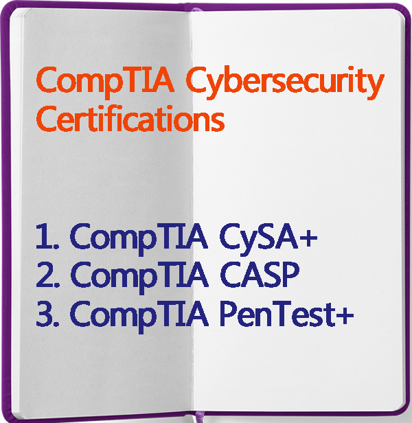 CompTIA Cybersecurity Certifications