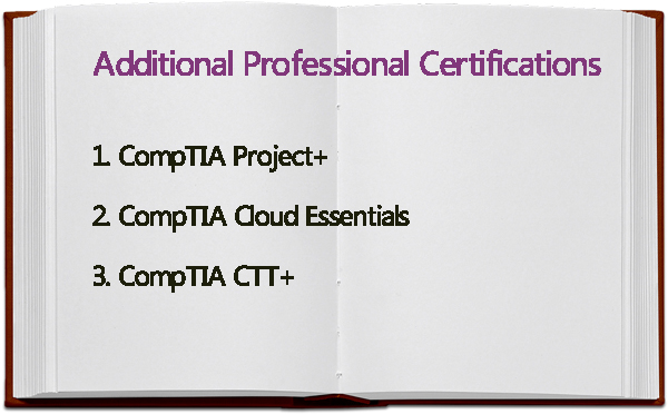 Additional Professional Certifications