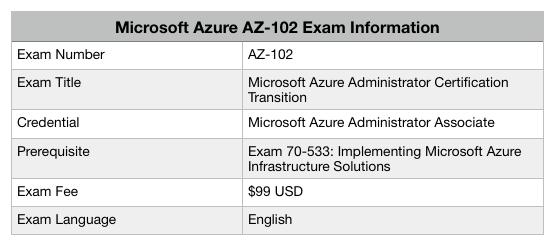 Microsoft Azure AZ-102 exam information